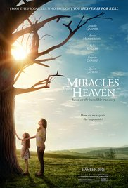 Watch Movie miracles-from-heaven