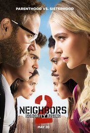 Watch Movie neighbors-2-sorority-rising