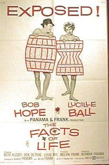 Watch Movie the-facts-of-life